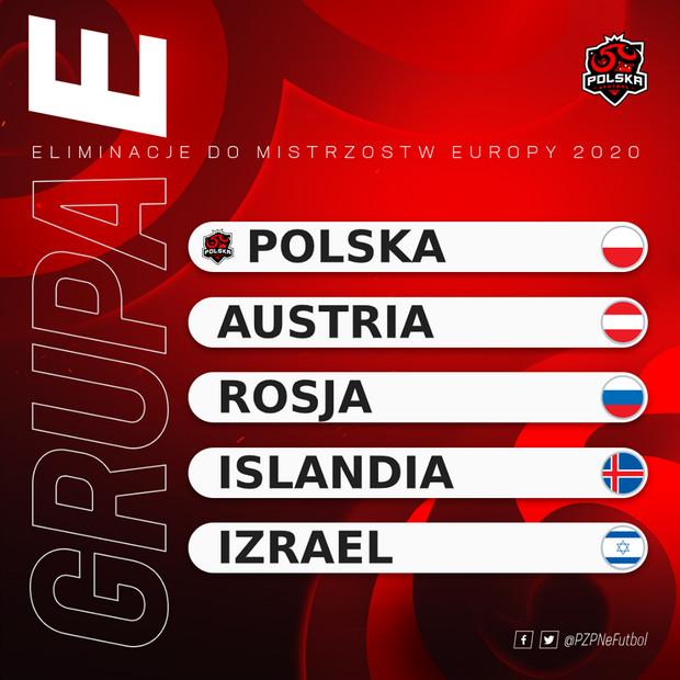Polska drużyna na eEURO 2020